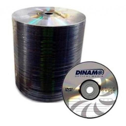 CD VIRGEN DINAM 80 MIN 52X